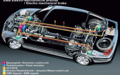 "Perfect BMW Brake Service – We're Not just ""Hanging Pads"" Here."