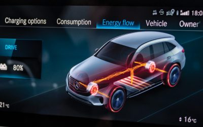 Mercedes-Benz Regenerative Braking in Hybrids and EVs