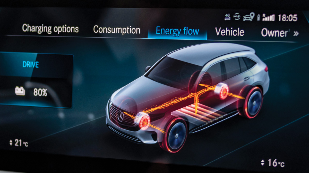 Regenerative-Braking-in-Hybrids-and-EVs